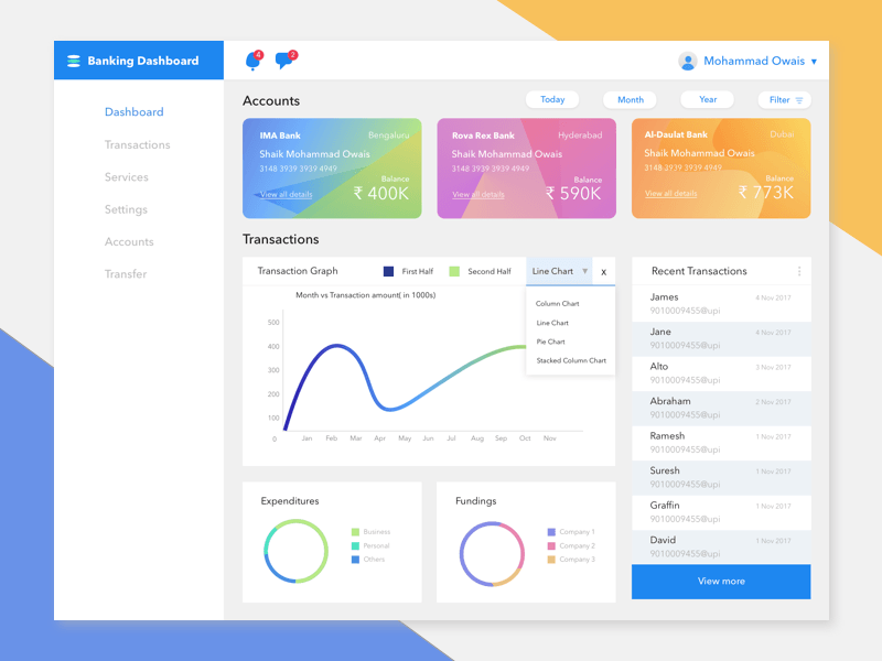 Banking dashboard freebie download sketch resource for Banking dashboard templates