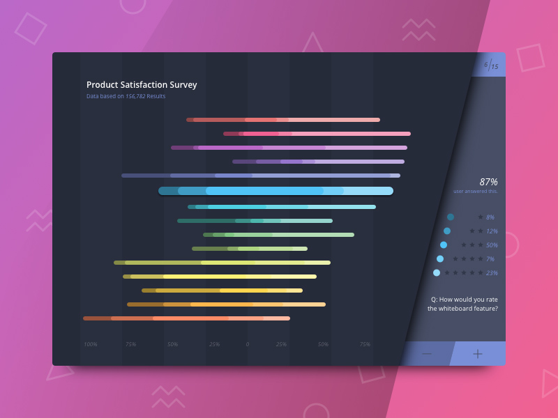 Bar Chart Freebie  Download Sketch Resource  Sketch Repo