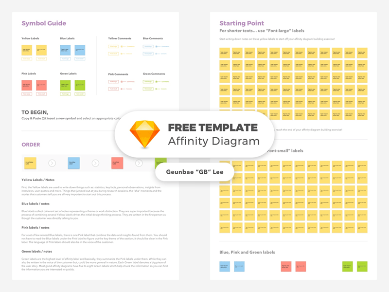 Sketch repo free sketch app resources affinity diagram for sketch ccuart Image collections
