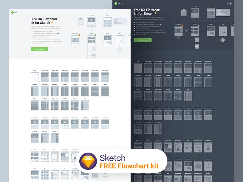 Flowchart Kit 2.0 for Sketch