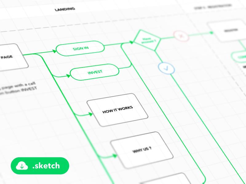 User Flow Diagram Template Freebie Download Sketch Resource - Flow diagram template