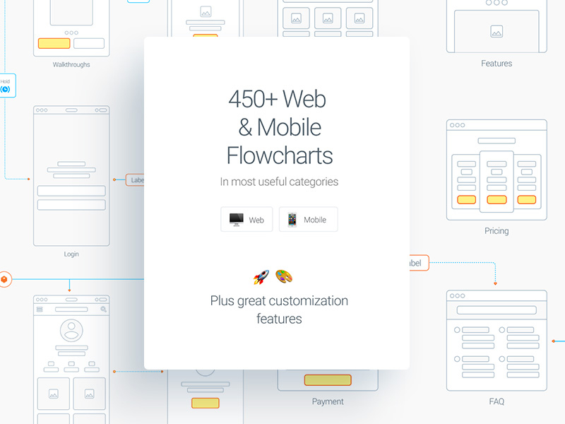 Wireframe Prototyping System For Sketch Freebie