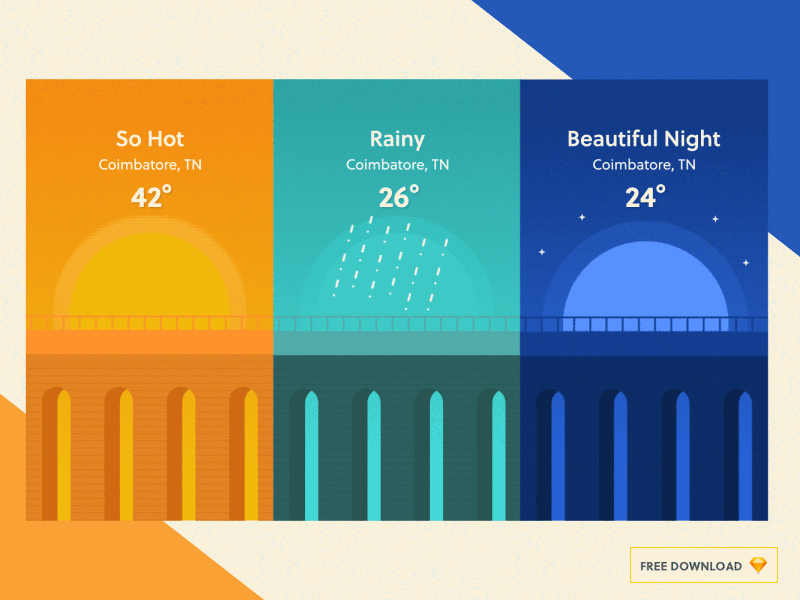 weather app backgrounds freebie download sketch resource sketch repo